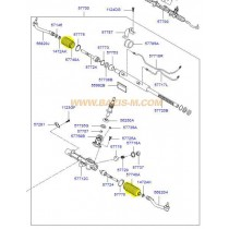 ВТУЛКА РЕЙКА КОРМИЛНА  SONATA (05-, GRANDEUR 577533K000